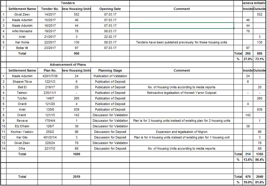 2500_units_02.2017