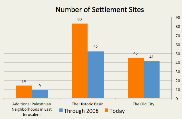 chart-settlement_sites-joint-report